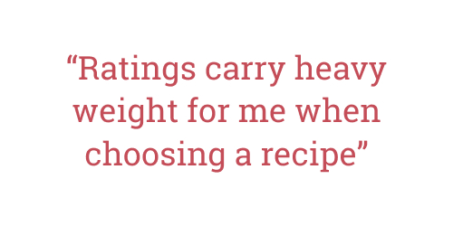 Quote from interview: ratings carry heavy weight for me when choosing a recipe