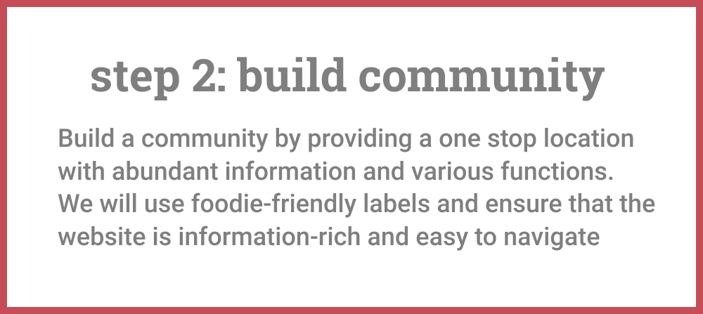 Step 2 of Business Plan for Foodie Fanatic: build community