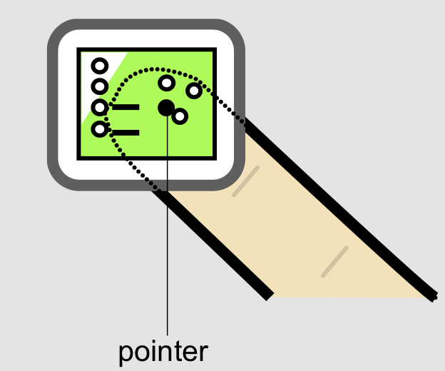 Image of the fat-finger problem on touch-screen devices. Credit: http://monikadenk.blogspot.com/2010/10/future-of-touchscreens.html